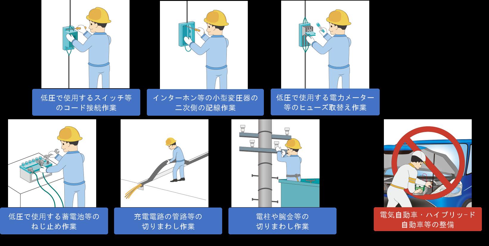 業務 取扱 教育 電気 低圧 特別